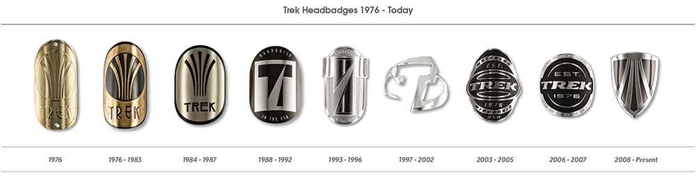 Trek_badge_timeline_web_1000xV2